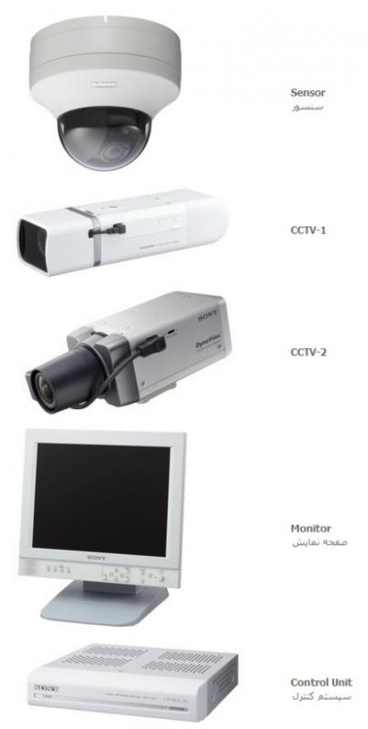 خرید کن دوربین های مدار بسته