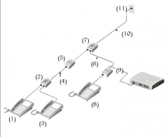 Systems and equipment for telephone wire