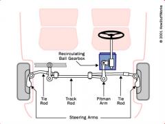 Steering boosters