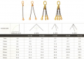 Grade 80 chain slings safe working load chart