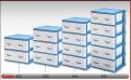 فایلهای اداری و خانگی