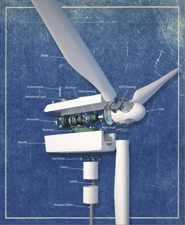 سفارش ساخت انواع تابلو برق نصب وراه اندازي سيستمهاي برق اضطراري و پارالل ژنراتور و برق شهر