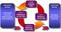 مشاوره، نظارت و اجرا در ایجاد امنیتهای گوناگون در پروژه های ملی