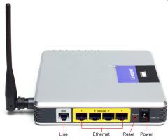 اینترنت  ADSL 2+