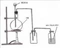 پروژه تولید اسید سولفوریک حاصل از ذوب گازهای مسی